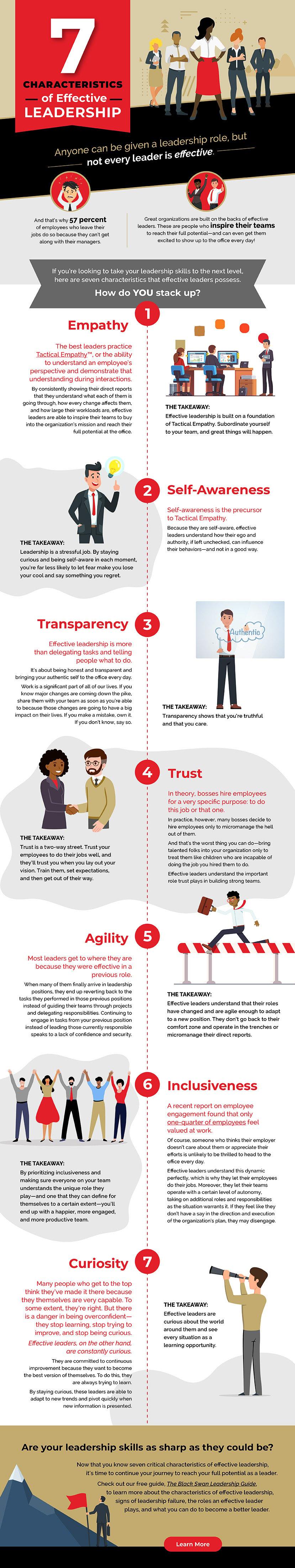Black Swan 7 Leadership Characteristics