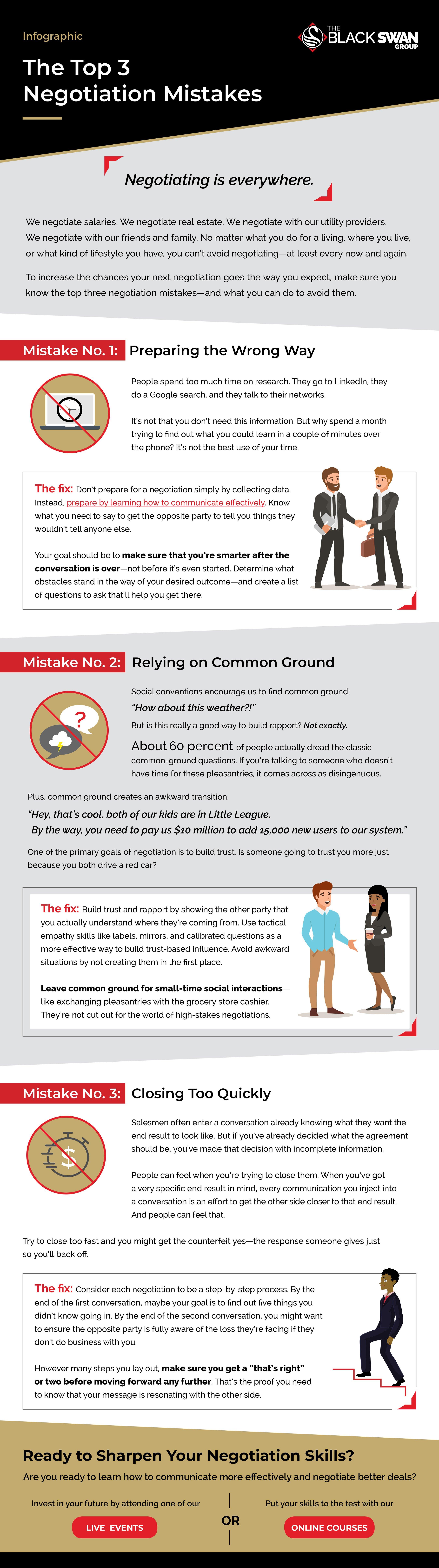 common negotiation mistakes