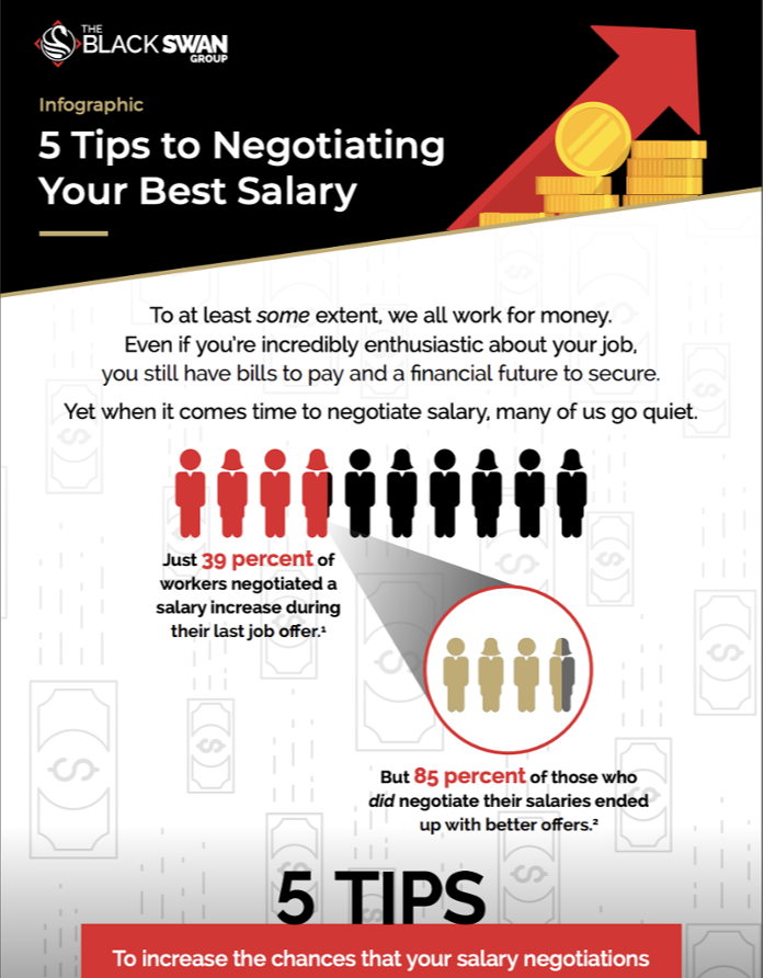 5 Tips to Negotiating Your Best Salary