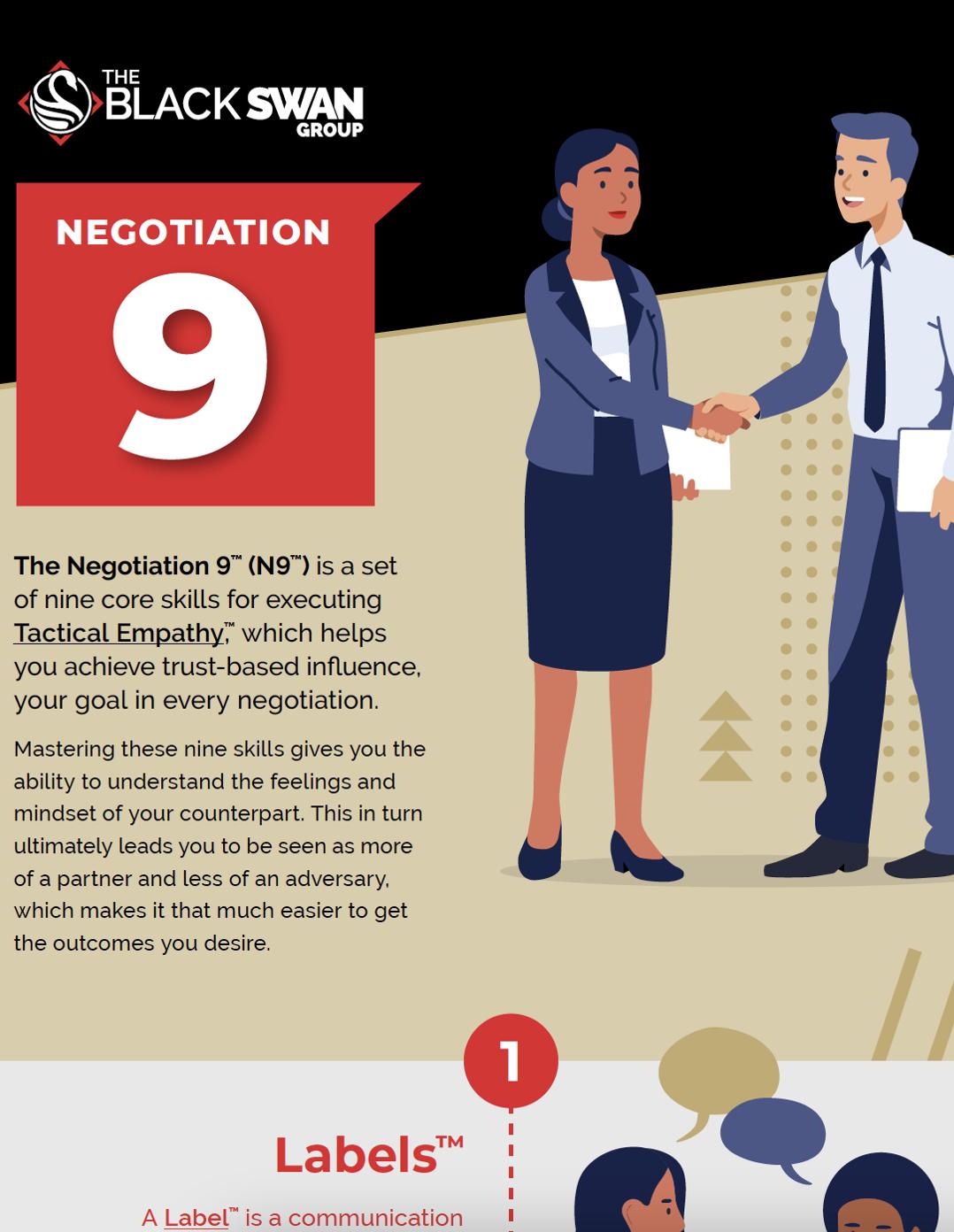 Black Swan Group's Negotiation 9™️️️ (N9™️️️)