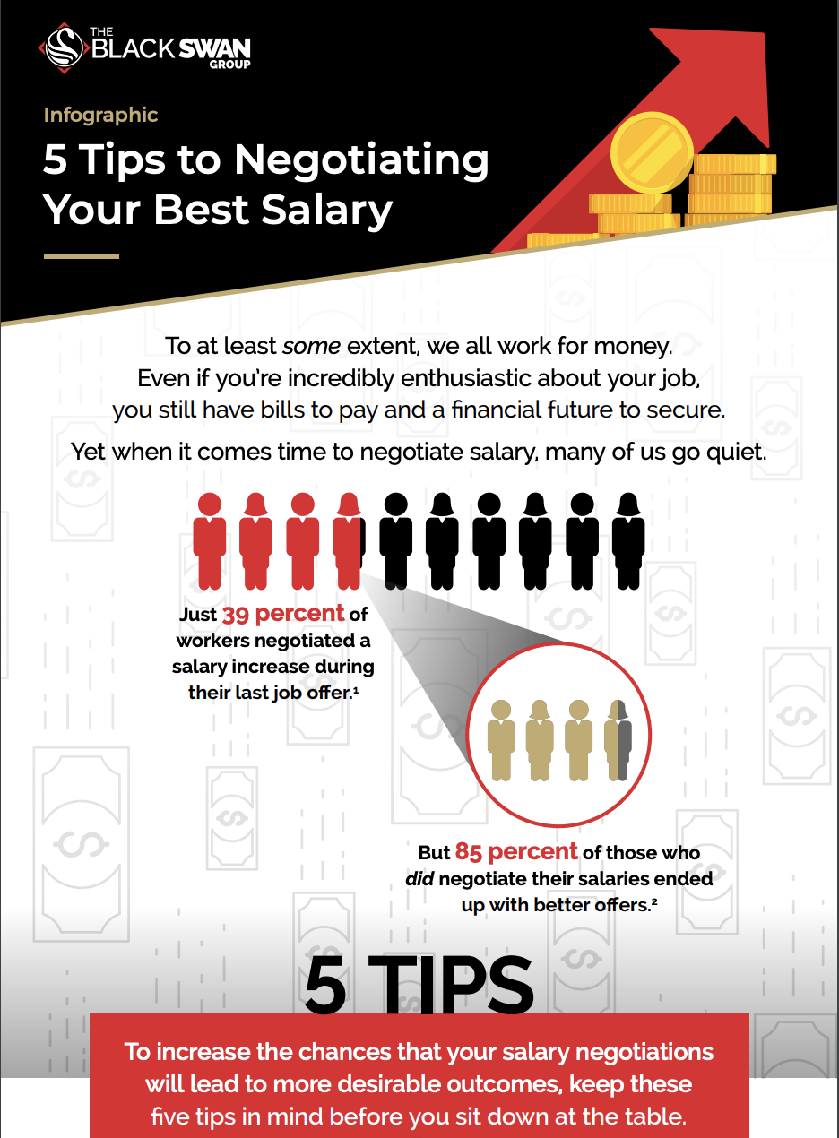 Infographic: 5 Tips to Negotiating Your Best Salary