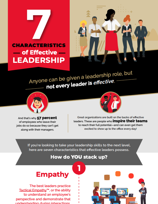 7 Characteristics of Effective Leadership