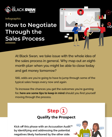 How to Negotiate Through the Sales Process